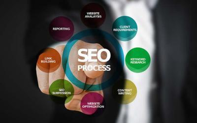 on-page SEO en off-page SEO